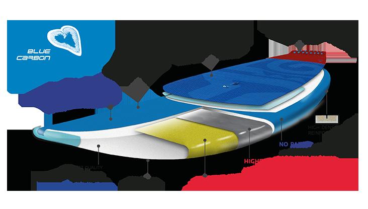 starboard blue carbon