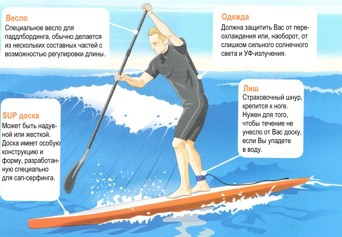 SUP-surfing-06