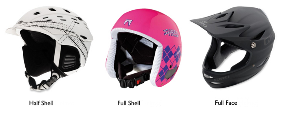 forms of helmets